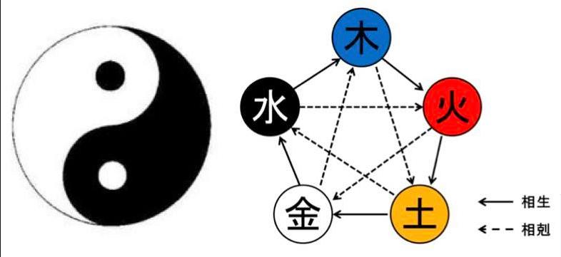 陰陽五行を学び、それを英語で表現してみるイベント開催!